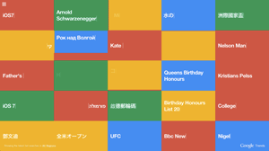 Collective68_googletrends