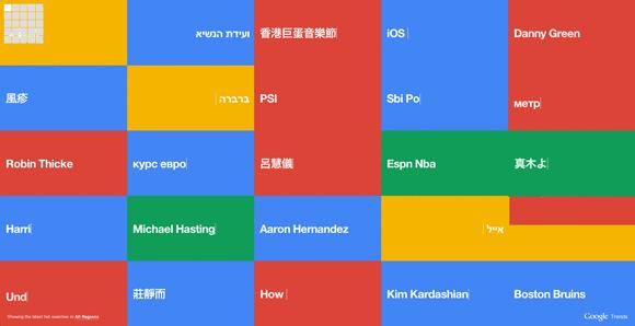 GoogleTrendsGrid