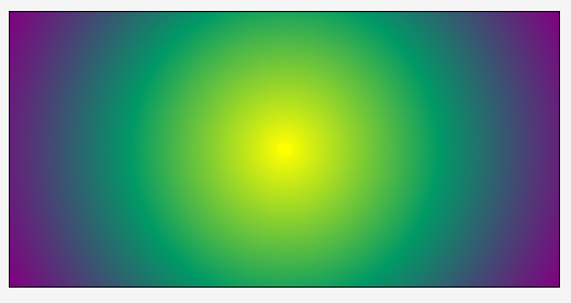 radial-yellow-green-purple-circle