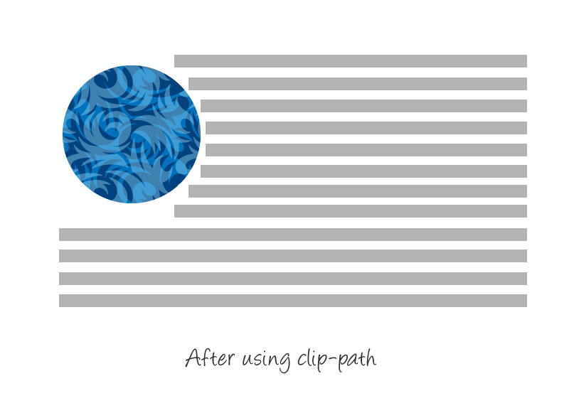 after-using-clip-path