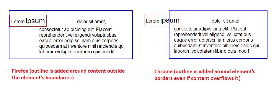 outline-inconsistencies-2