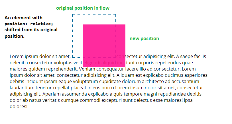 position-relative