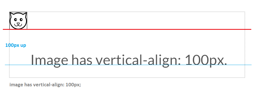 va-length