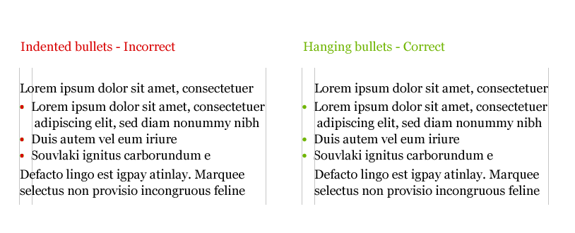 Example showing before and after hanging bullets of an unordered list,