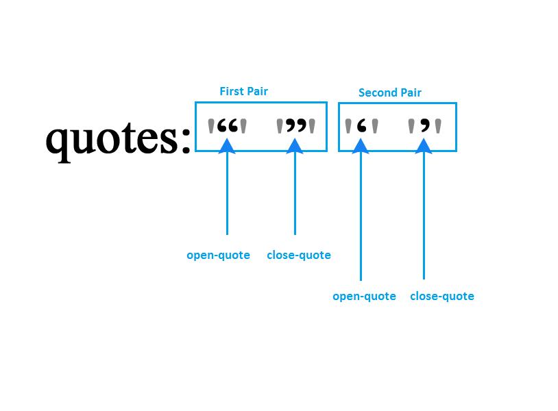 quotes-pairs