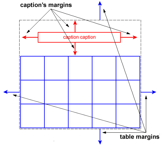 table-caption