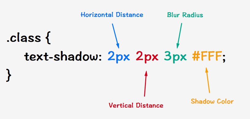 text-shadow-syntax-img