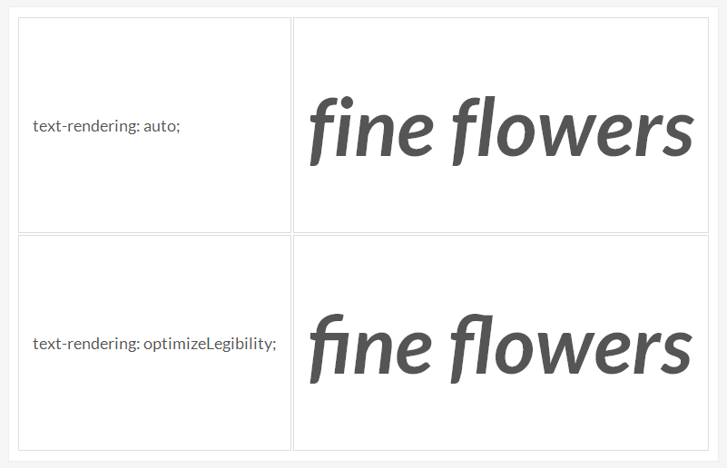 text-rendering-ligatures