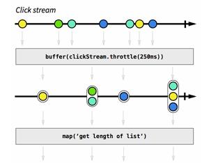 Collective175_reactiveprogramming