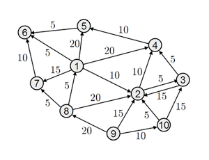 Collective178_graphs