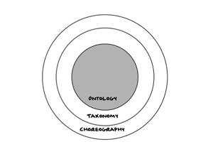 Collective184_ontology