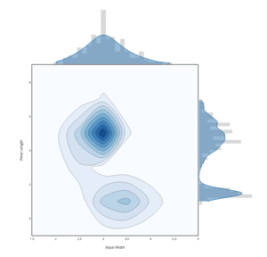 Collective195_Plotly