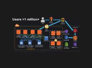 Collective202_Scale_Amazon