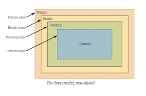 Collective207_boxmodel