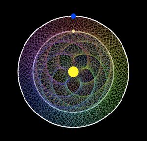 Collective254_PlanetaryResonance