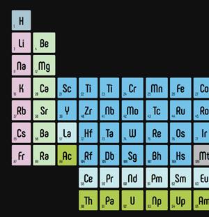 C310_PeriodicTable