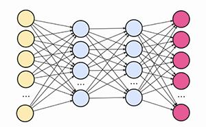 C322_NeuralNetworks
