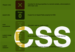 C332_CSSDB