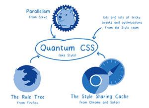 C343_QuantumCSS