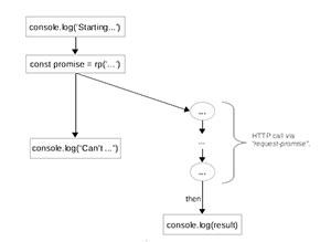 C355_diagram