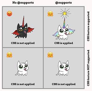 C371_featurequeries