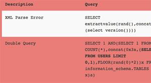 C377_SQL