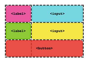C383_displaycontents