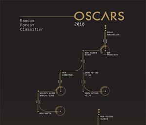 C395_Oscars