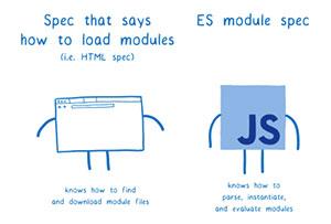 C402_modules