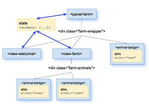 C424_webcomponents