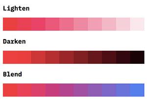 C451_gradient