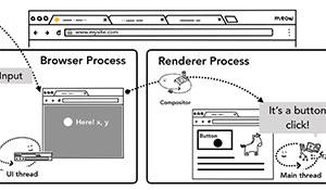 C453_browser