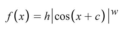 interactive_lanscape_formula