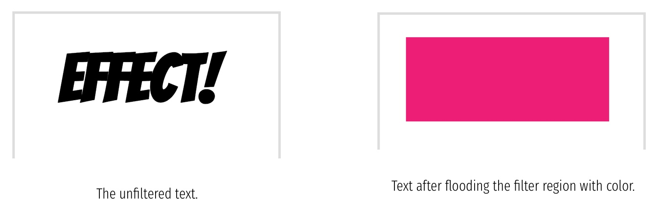 Before and after flooding the text's filter region with color.