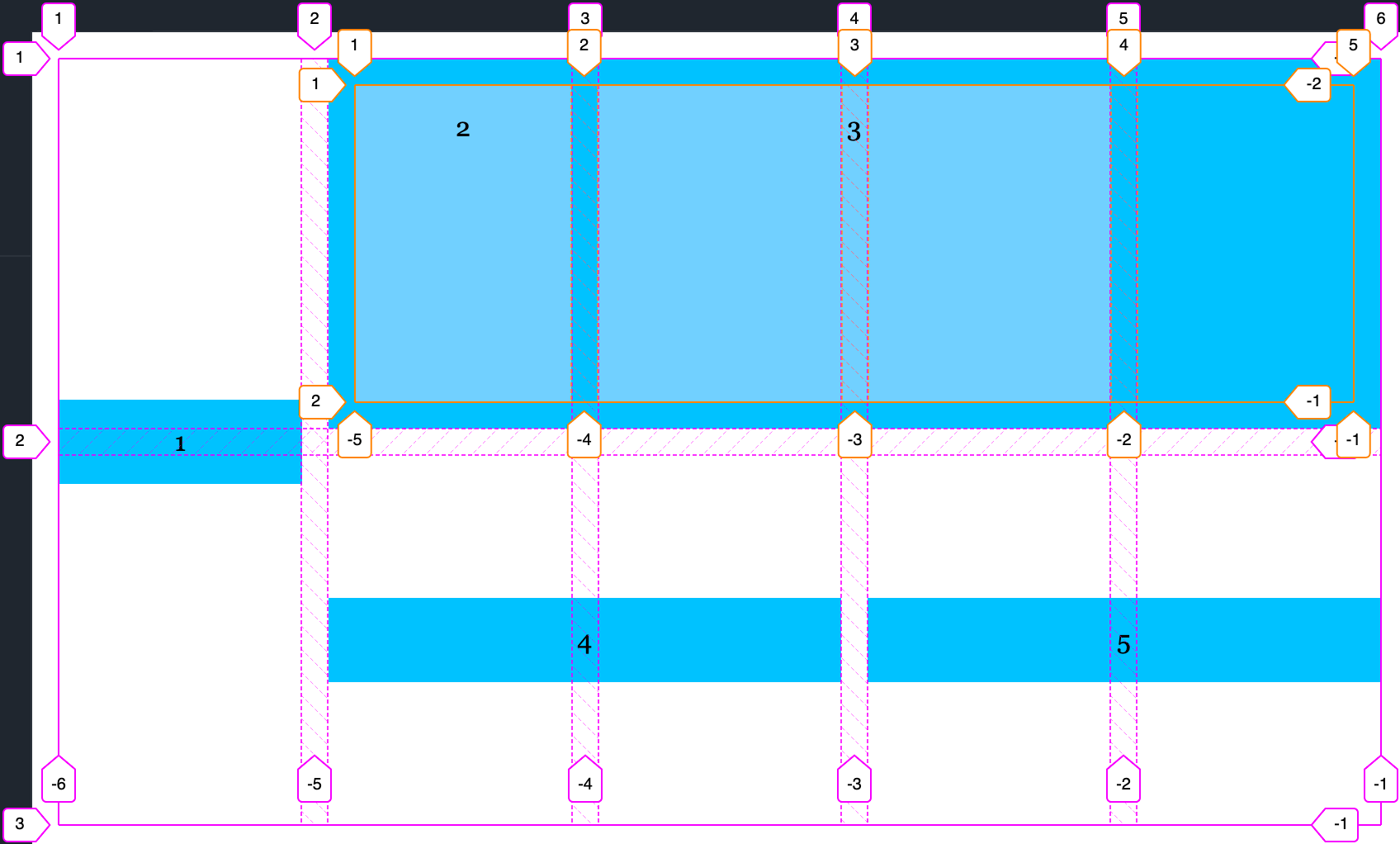 Self-alignment properties on subgrid container do not apply
