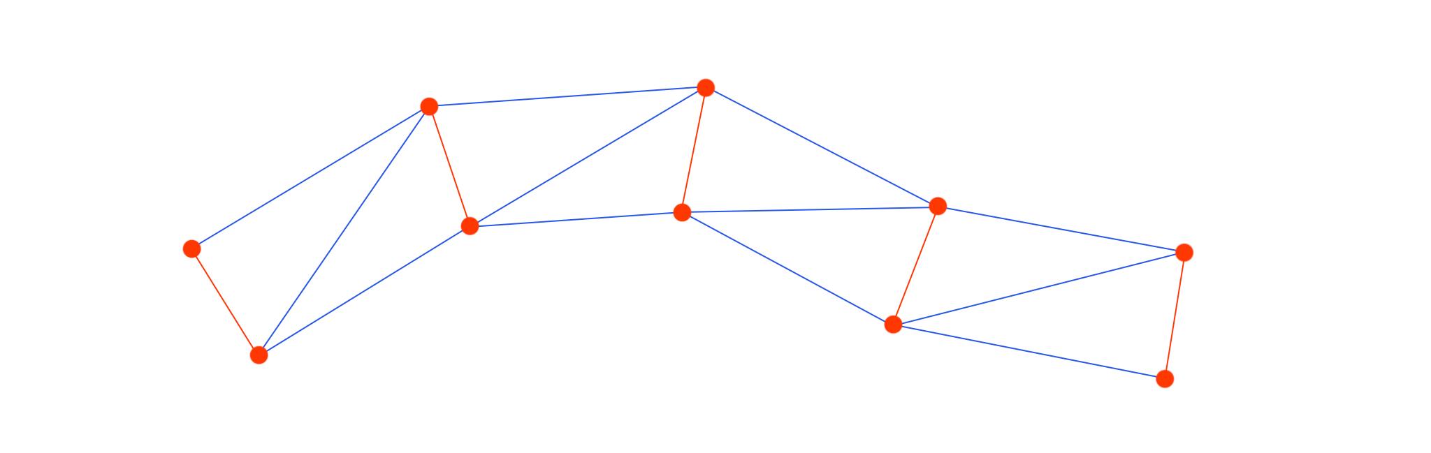 app-mesh