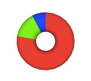 C555_chart