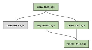 C556_cache