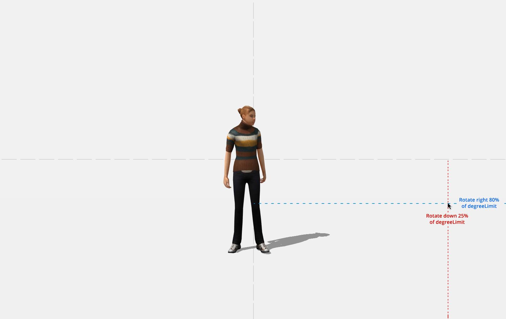 rotation_explanation