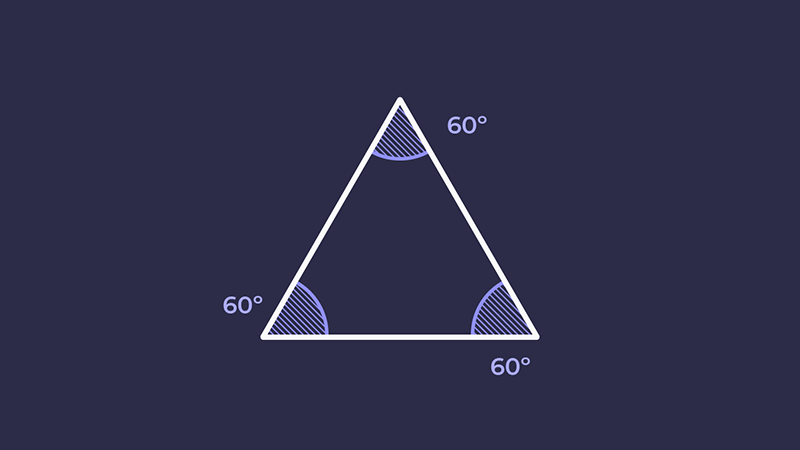 An equilateral triangle. Each angle is 60 degrees