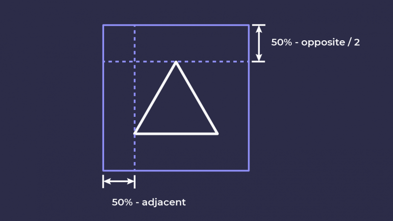 Triangle centrally positioned
