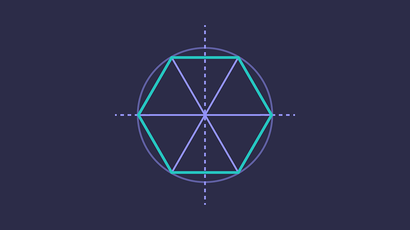 A hexagon, made by drawing lines along the radius of the circle