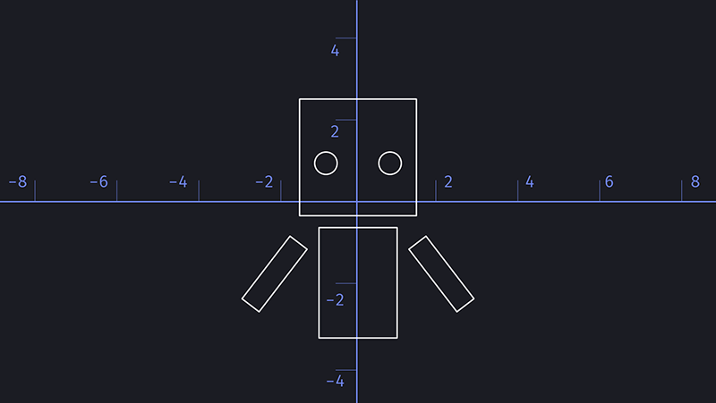 Figure with co-ordinate system overlaid
